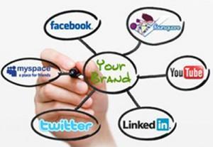 social-media-marketing-strategies