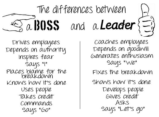 a-boss-is-not-always-a-leader
