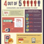 mobile-market-domination-infographic