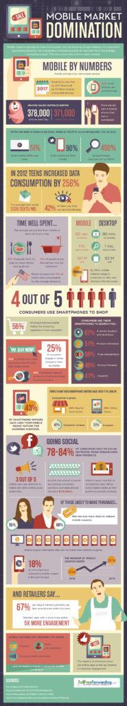 mobile-market-domination-infographic