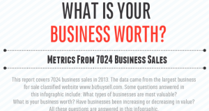What Your Business is Worth [Infographic]