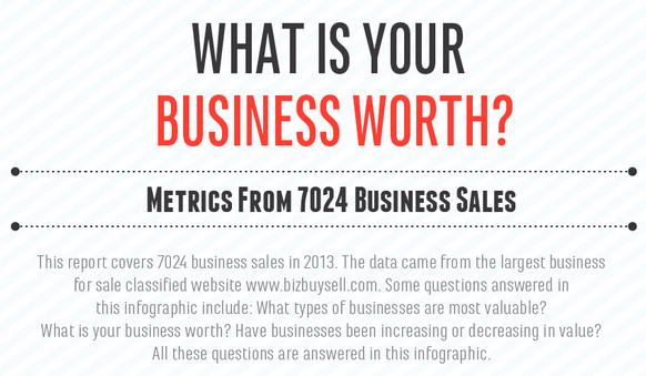 business-worth