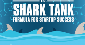 What Sharks Can Teach Startups to be Successful