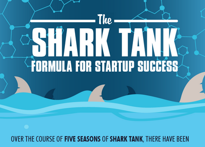 the-shark-tank-formula-for-startup-success-infographic