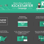 How to Run a Kick-Butt Kickstarter Campaign