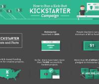 How to Run a Kick-Butt Kickstarter Campaign