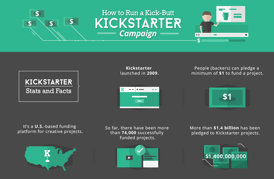 how-to-run-a-kick-butt-kickstarter-campaign-infographic