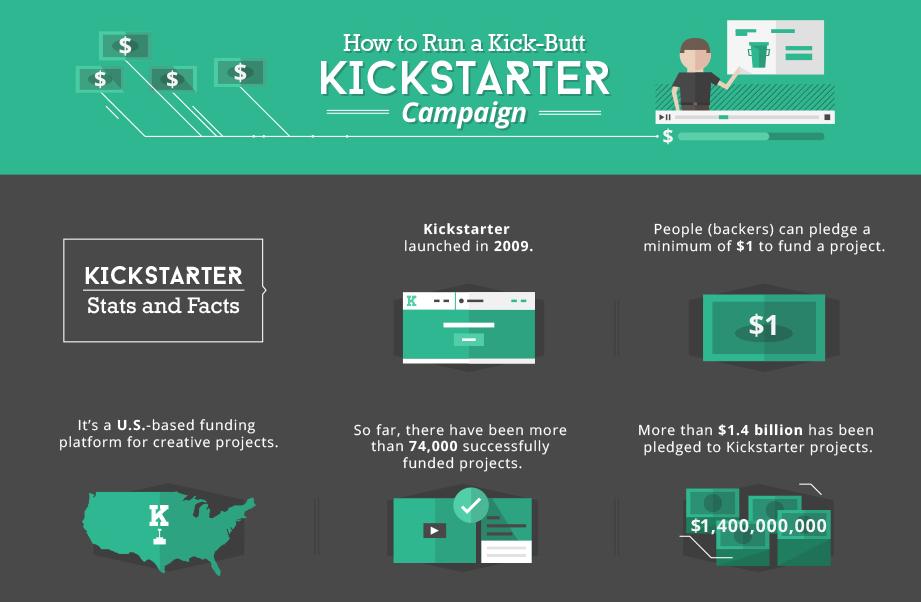 how-to-run-a-kick-butt-kickstarter-campaign-infographic
