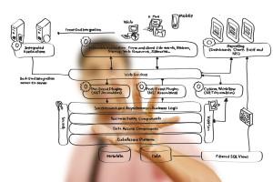 productivity tools for startups negosentro com