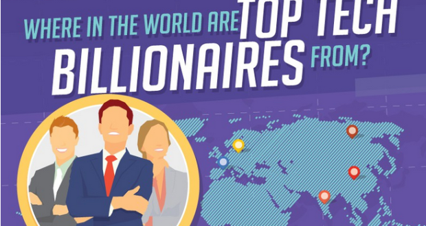 Where in the World are Top Tech Billionaires From? [Infographic]