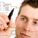 design-strategy