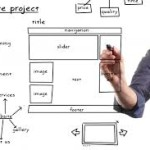 web-design-strategy