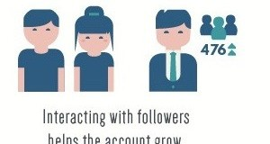 Quick Tips for Perfecting Your Instagram Strategy [Infographic]