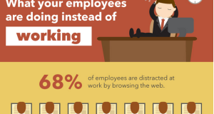 What Your People Really Do At Work [Infographic]