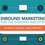 Inbound Marketing for the Staffing Industry: Attract, Engage, Convert
