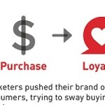 15062-reinventing-brand-infographic-lg