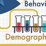 The Science in Creating Buyer Personas [Infographic]