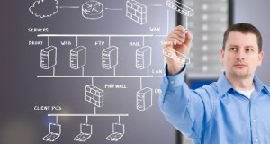 8 Business Steps for a Successful Digital Transformation