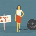 Why a college degree can sometimes make it harder to get a home