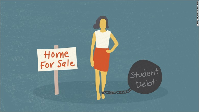 college-debt-home-buying
