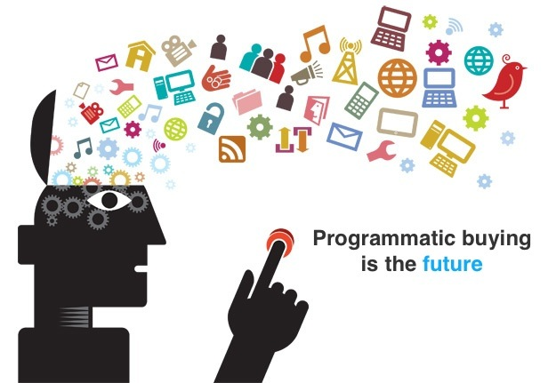 programmatic-buying-is-the-future