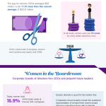 women-rising-infographic