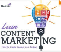 lean-content-marketing-thumbnail