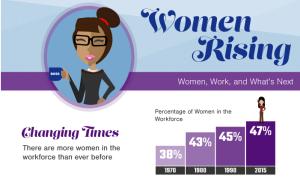 women_rising