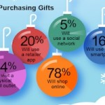 how-consumers-plan-to-research-and-buy-gifts-this-holiday