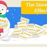 How You Can Use Reviews and Ratings to Prepare for the Holiday Season [Infographic]