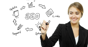 Startup SEO: What is Essential if You Have a Small Budget?