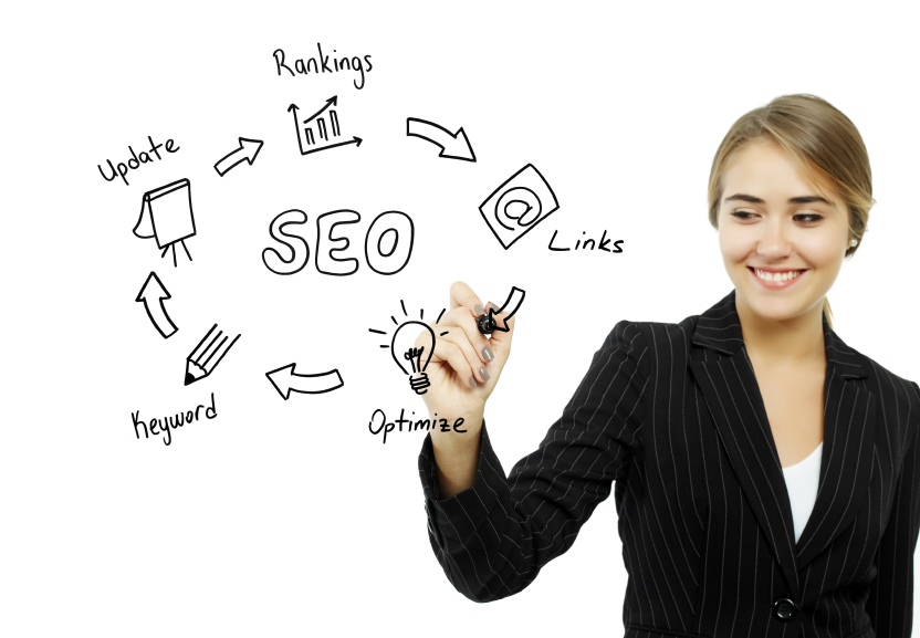 seo-click-intelligence