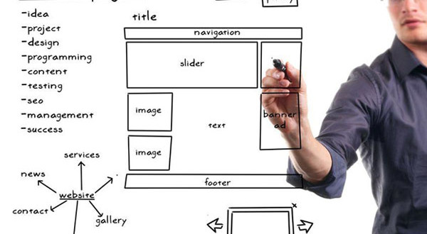 Top 6 skills to become an effective web designer