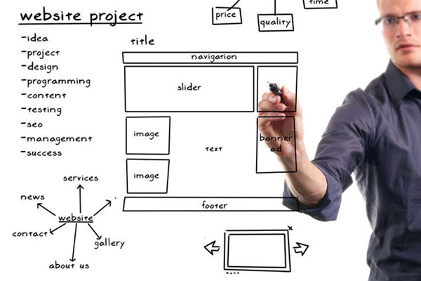 website-project, effective-web-designer, skills-to-become-an-effective-web-designer