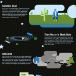 the-freelancers-guide-to-the-galaxy-infographic, the-freelancers-guide-to-the-galaxy