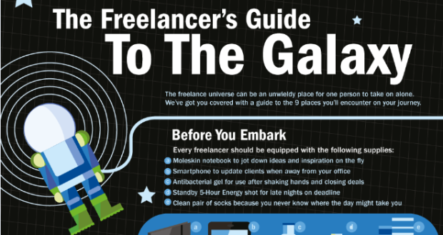 9 Things Freelancers will Encounter and What to Do with Them