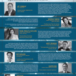 the-customer-journey-in-the-experience-economy, the-customer-journey, jet-cornejo, michelle-garcia, pearl-peralta-maclang, jopet-pedroso, roy-quejada, martin-sng, tim-tayag
