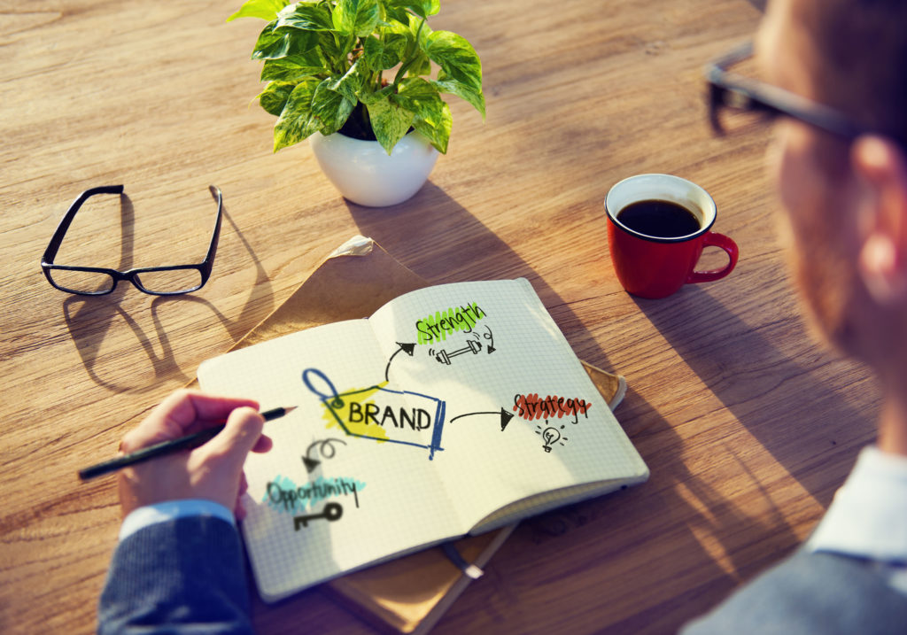 online branding, brand-strength, brand-strategy, brand-opportunity