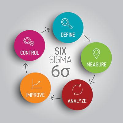 4-Ways-Lean-Six-Sigma-Can-Benefit-Your-Company, lean-six-sigma, six-sigma