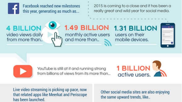 Top 8 Social Media Trends to Watch Out For in 2016 (Infographic)