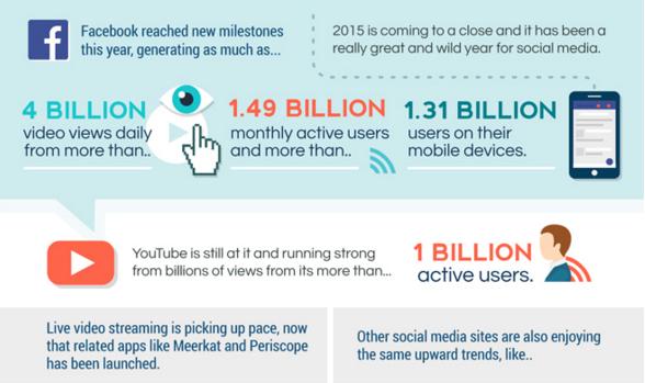 social-trends