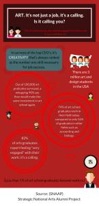 Source_Strategic National Arts Alumni Project (SNAAP)