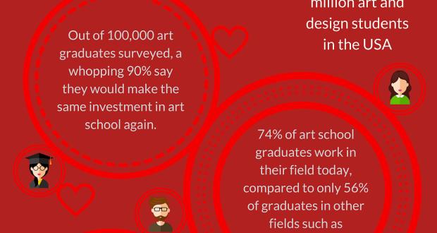strategic-national-arts-alumni-project