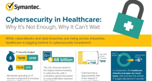 The Value of Cyber Security in the HealthCare Industry