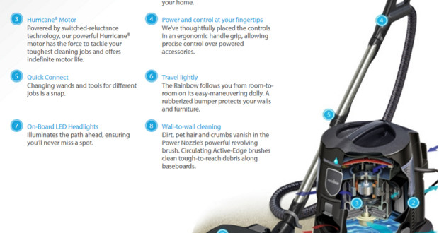 rainbow-vacuum-cleaner, rainbow-cleaning-system, rainbow-philippines, how-it-works