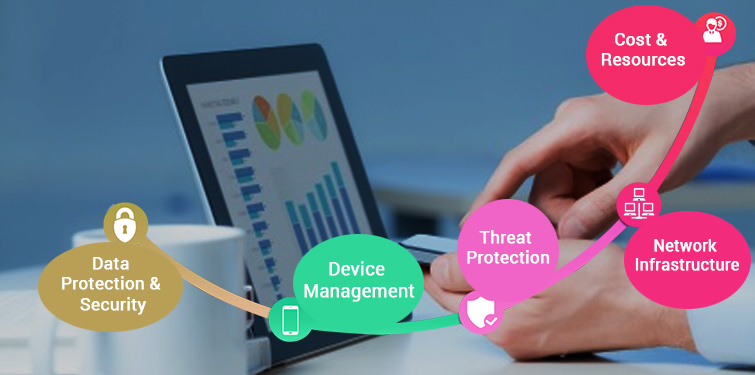 enterprise-mobility, mobile-app-developers, mobility
