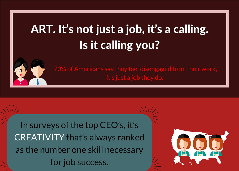 art-is-a-calling, art, creativity, job-success