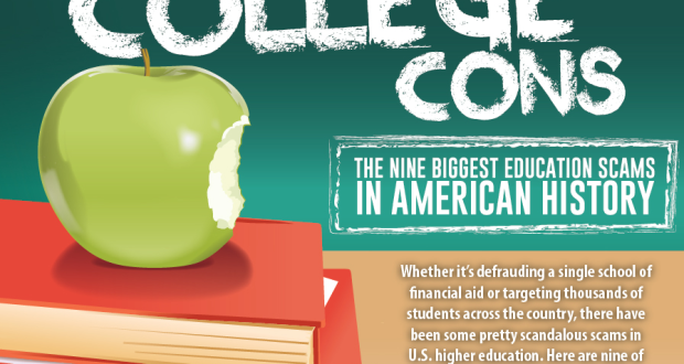 School or Scam? 9 of the Biggest Education Scams in History