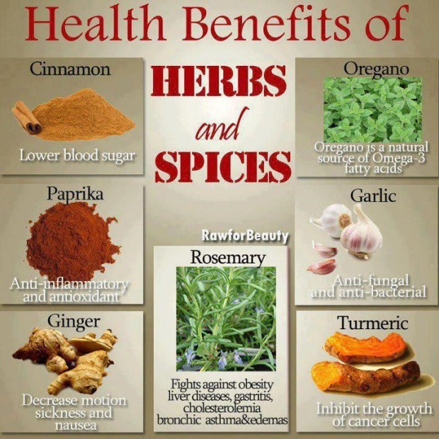 health benefits of spices and herbs