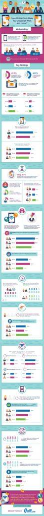 mobile-tech-survey-infographic, mobile-tech